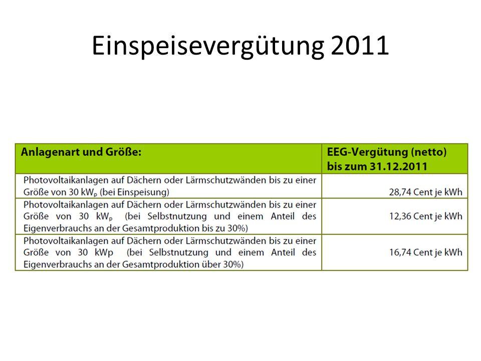 Einspeisevergütung 2011