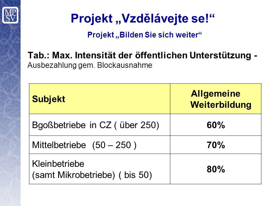 """Projekt """"Vzdělávejte se! Projekt """"Bilden Sie sich weiter Tab.: Max."""
