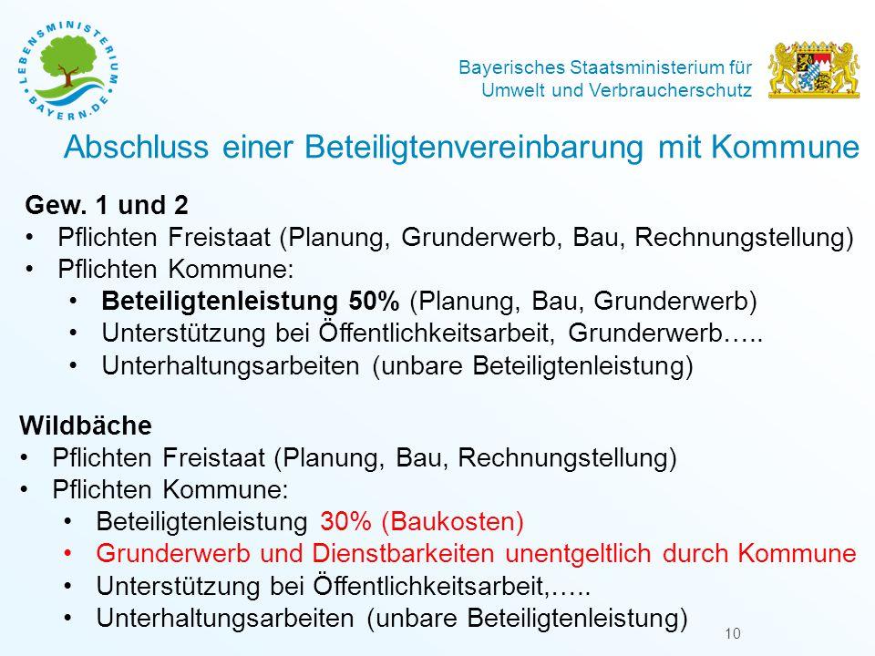 Bayerisches Staatsministerium für Umwelt und Verbraucherschutz Abschluss einer Beteiligtenvereinbarung mit Kommune 10 Gew. 1 und 2 Pflichten Freistaat