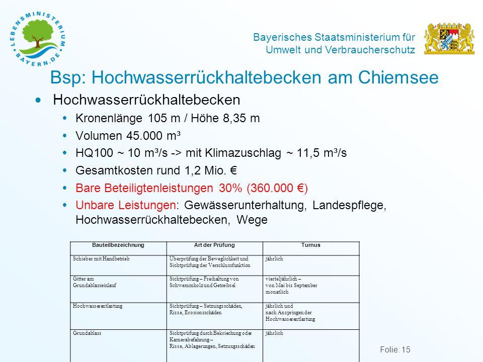 Bayerisches Staatsministerium für Umwelt und Verbraucherschutz Bsp: Hochwasserrückhaltebecken am Chiemsee  Hochwasserrückhaltebecken  Kronenlänge 10