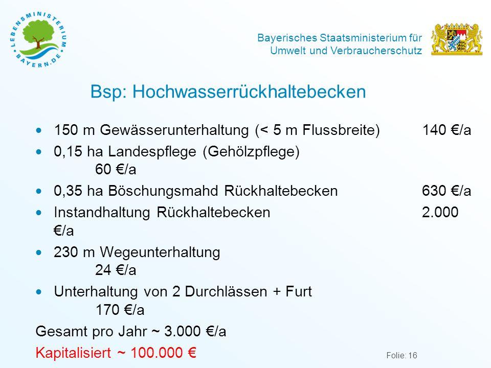 Bayerisches Staatsministerium für Umwelt und Verbraucherschutz Bsp: Hochwasserrückhaltebecken  150 m Gewässerunterhaltung (< 5 m Flussbreite)140 €/a  0,15 ha Landespflege (Gehölzpflege) 60 €/a  0,35 ha Böschungsmahd Rückhaltebecken630 €/a  Instandhaltung Rückhaltebecken2.000 €/a  230 m Wegeunterhaltung 24 €/a  Unterhaltung von 2 Durchlässen + Furt 170 €/a Gesamt pro Jahr ~ 3.000 €/a Kapitalisiert ~ 100.000 € Bare Beteiligtenleistungen 30% (360.000 €) sinkt um 100.000 € -> Fazit Beteiligtenbeitrag 22% für Kommune von 1,2 Mio.