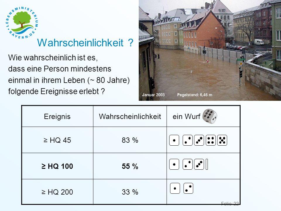Bayerisches Staatsministerium für Umwelt und Verbraucherschutz Folie: 22 Wahrscheinlichkeit ? EreignisWahrscheinlichkeit ein Wurf ≥ HQ 4583 % ≥ HQ 100