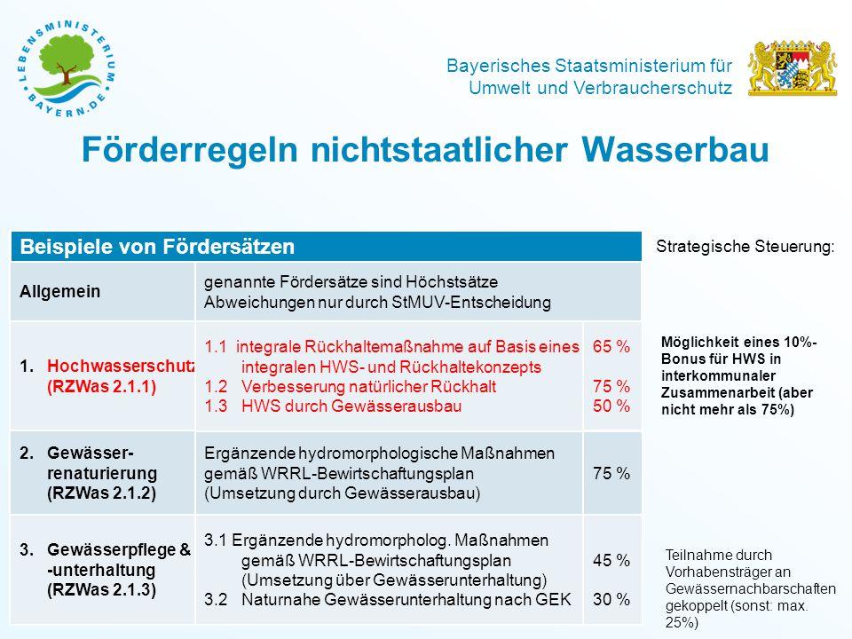 Bayerisches Staatsministerium für Umwelt und Verbraucherschutz Bsp: Hochwasserrückhaltebecken am Chiemsee  Hochwasserrückhaltebecken  Kronenlänge 105 m / Höhe 8,35 m  Volumen 45.000 m³  HQ100 ~ 10 m³/s -> mit Klimazuschlag ~ 11,5 m³/s  Gesamtkosten rund 1,2 Mio.