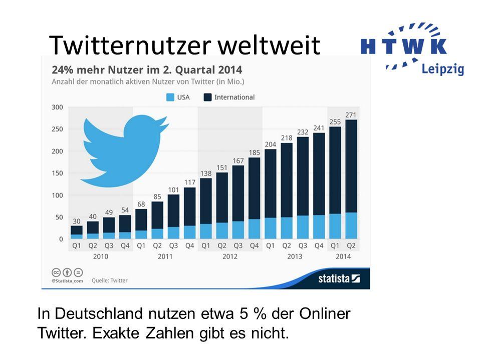 Twitternutzer weltweit In Deutschland nutzen etwa 5 % der Onliner Twitter.