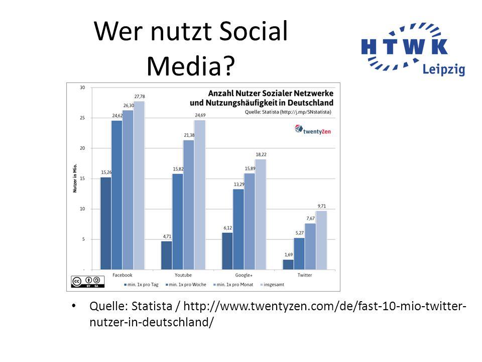 Chance für Öffentlichkeitsarbeit.Sind Social Media relevant für die Öffentlichkeitsarbeit.