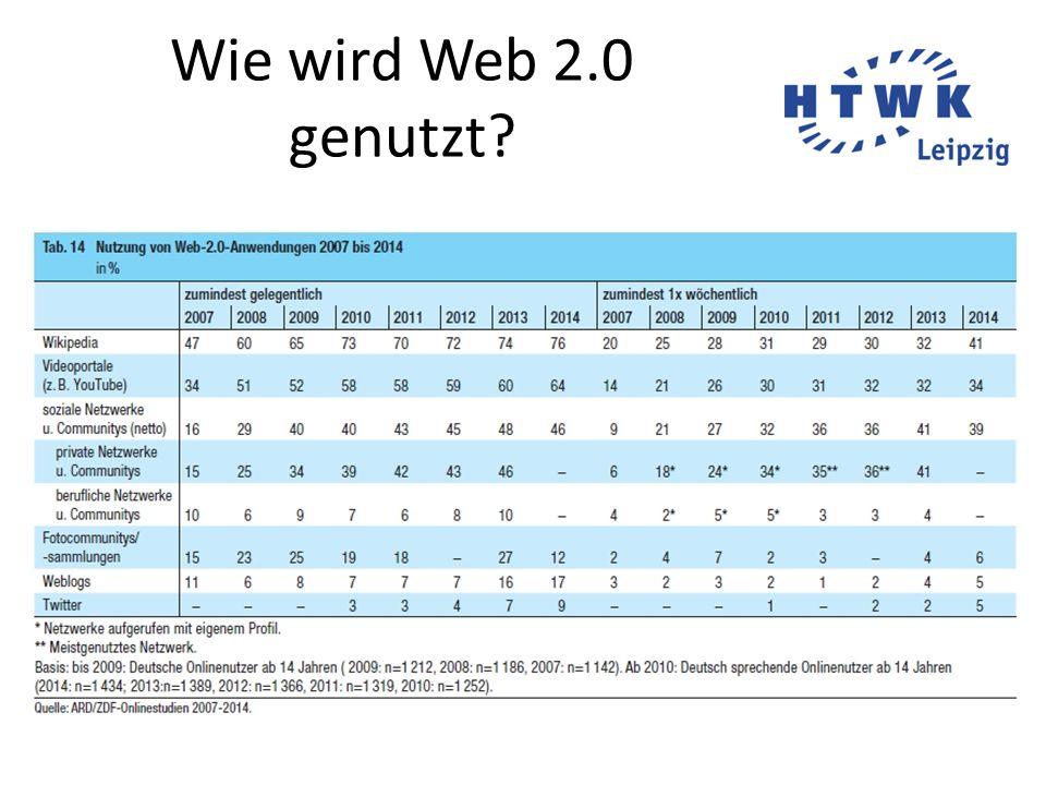 Wie wird Web 2.0 genutzt?