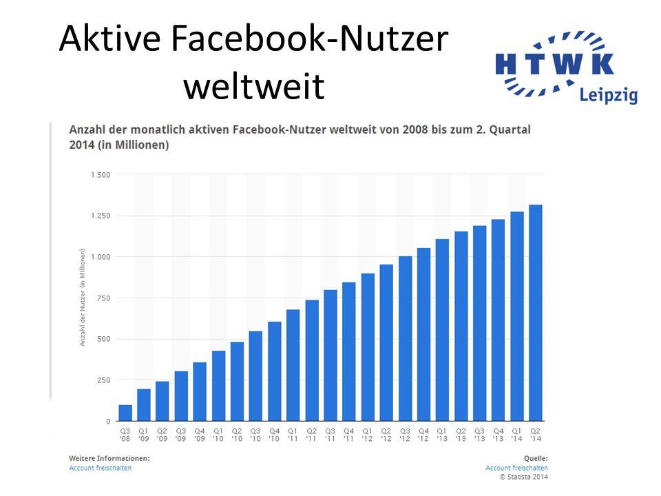 Aktive Facebook-Nutzer weltweit