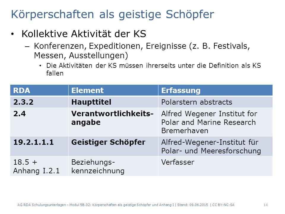 Körperschaften als geistige Schöpfer Kollektive Aktivität der KS – Konferenzen, Expeditionen, Ereignisse (z.