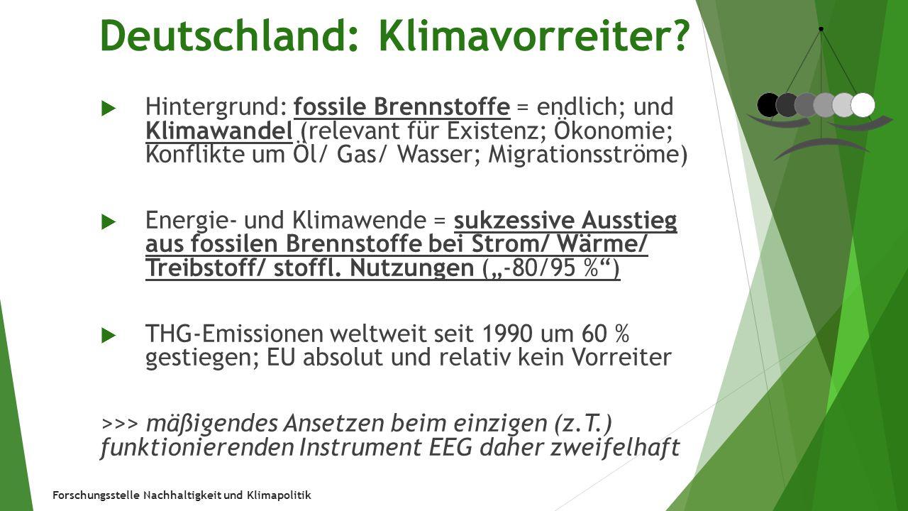 Forschungsstelle Nachhaltigkeit und Klimapolitik Deutschland: Klimavorreiter?  Hintergrund: fossile Brennstoffe = endlich; und Klimawandel (relevant