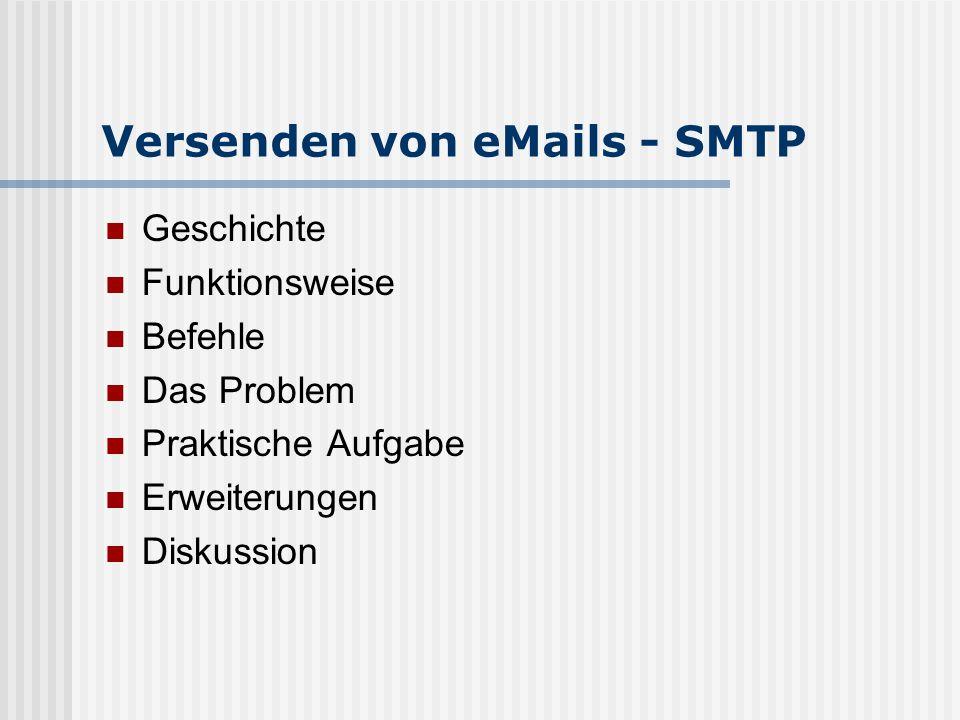 Versenden von eMails - SMTP Geschichte Funktionsweise Befehle Das Problem Praktische Aufgabe Erweiterungen Diskussion