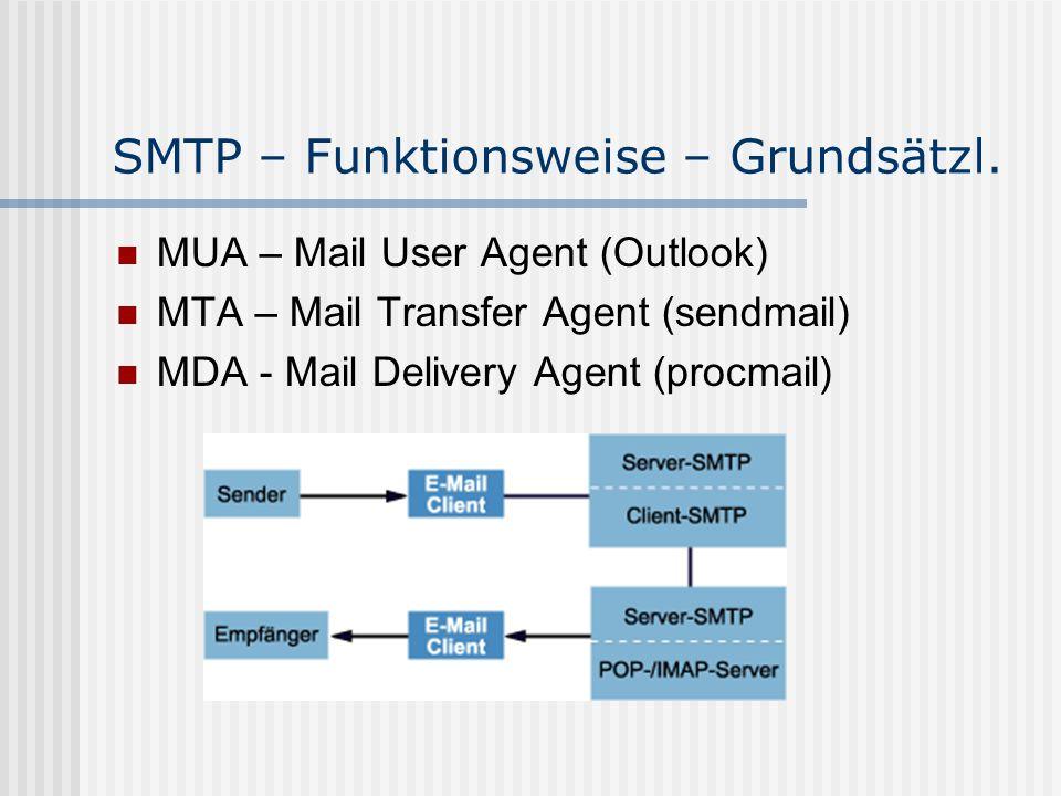 SMTP – weitere Befehle QUIT – beendet die Verbindung RSET (RESET) – bricht Mailtransaktion ab VRFY (VERIFY) – überprüft Empfängermailadresse EXPN (EXPAND) – (liefert Teilnehmer einer Mailingliste) NOOP – aufrechterhalten der Verbindung...