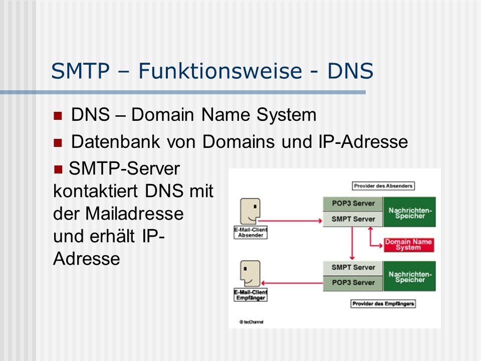 SMTP – Funktionsweise Server stellt Verbindung zu Server auf dem Postfach liegt her, handelt wie zuvor E-Mail Client Mail wird zum Postfach geleitet Postfach existiert nicht: Mail wird mit Fehlermeldung zurückgeschickt  Verweis: Empfangen von eMails - POP3/IMAP