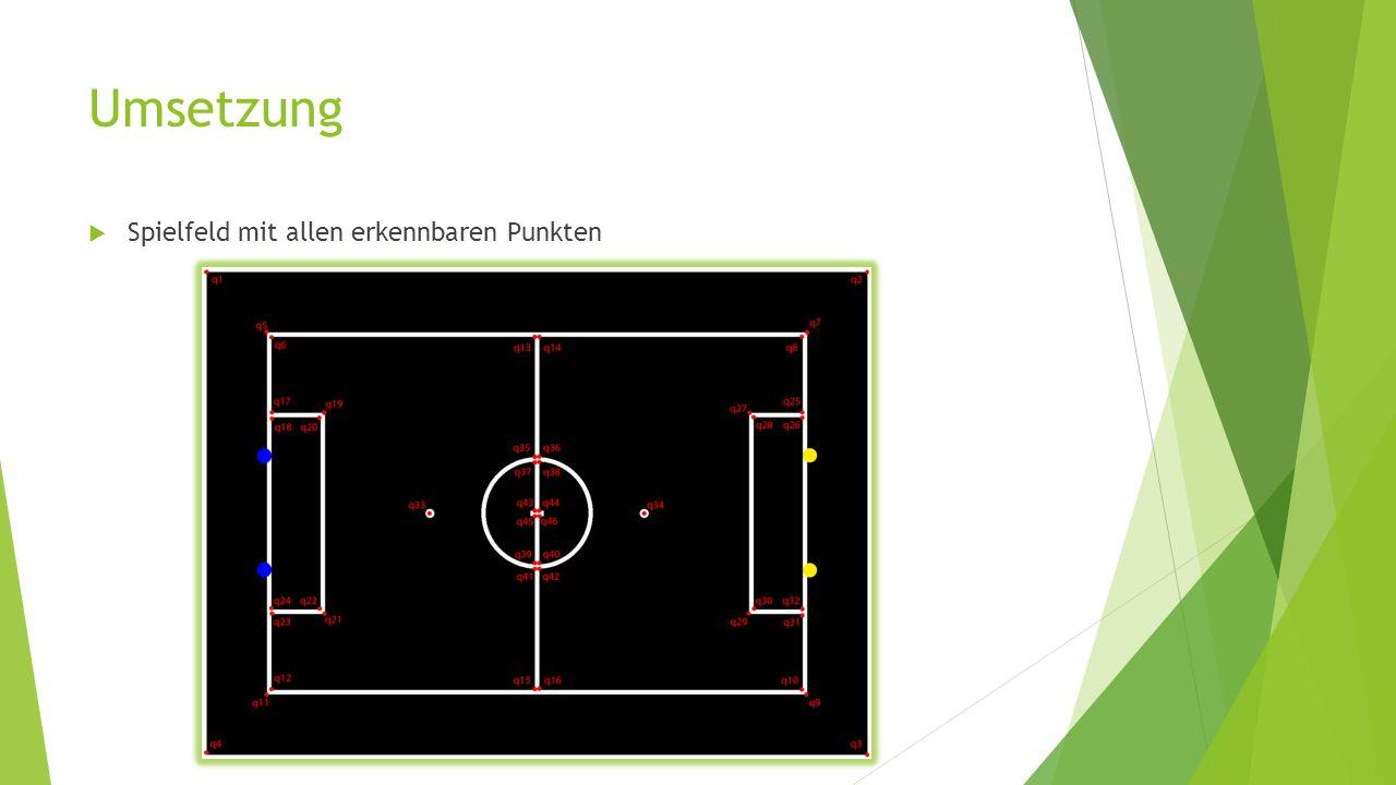  Spielfeld mit allen erkennbaren Punkten Umsetzung