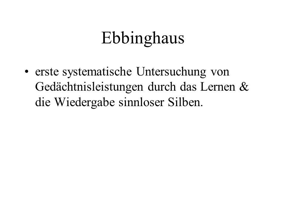 Ebbinghaus erste systematische Untersuchung von Gedächtnisleistungen durch das Lernen & die Wiedergabe sinnloser Silben.