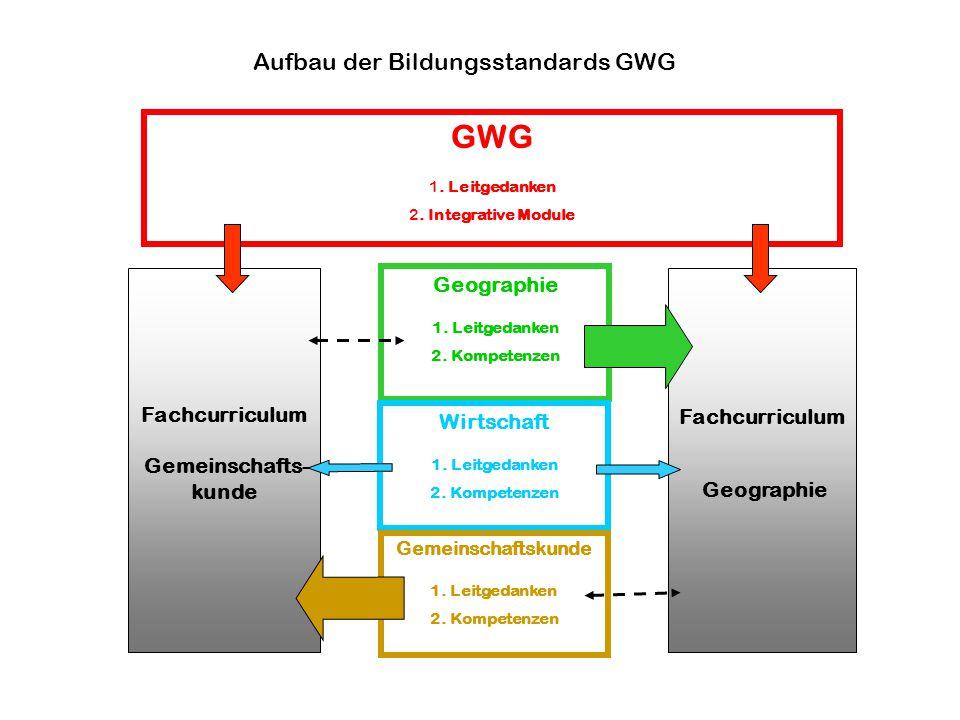 GWG 1.Leitgedanken 2. Integrative Module Fachcurriculum Geographie 1.