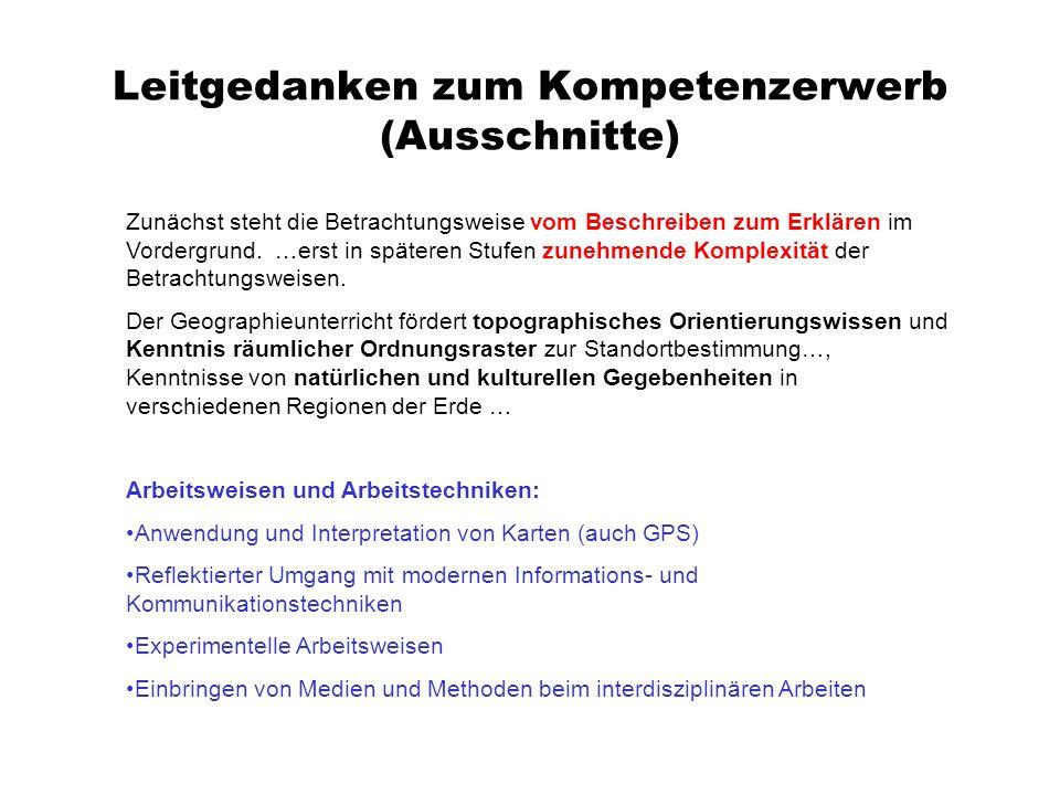 GWG 1. Leitgedanken 2. Integrative Module Fachcurriculum Geographie 1. Leitgedanken 2. Kompetenzen Wirtschaft 1. Leitgedanken 2. Kompetenzen Gemeinsch
