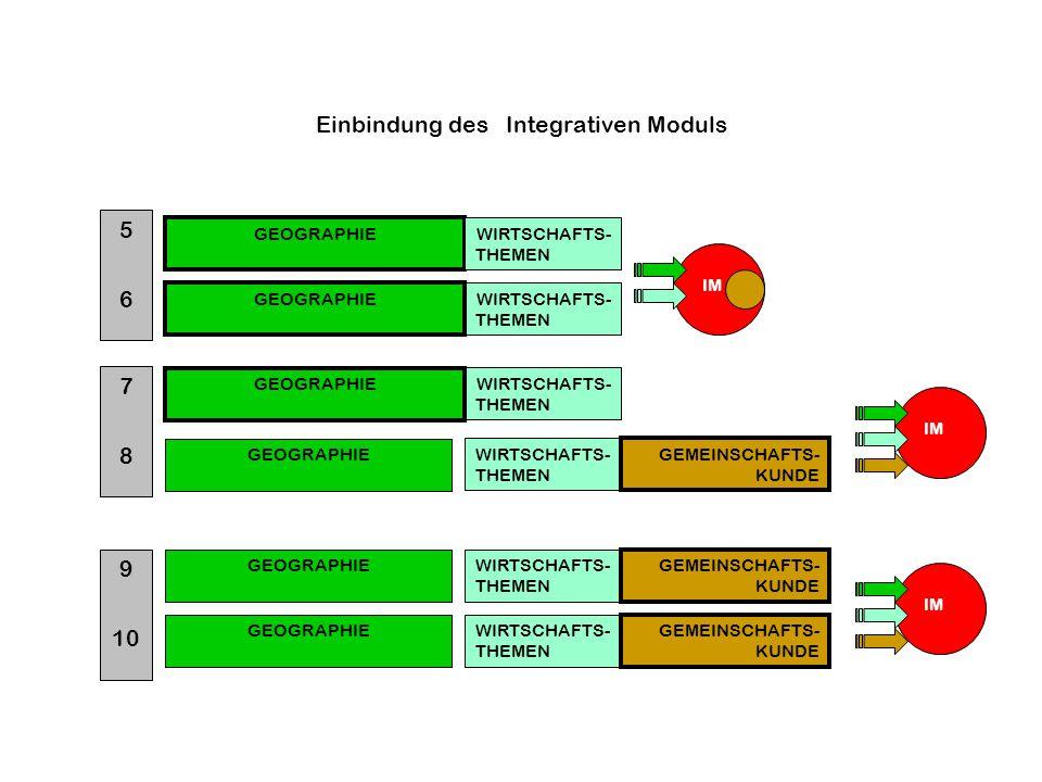 GEOGRAPHIE WIRTSCHAFTS- THEMEN WIRTSCHAFTS- THEMEN GEOGRAPHIE WIRTSCHAFTS- THEMEN GEOGRAPHIE 5656 7878 9 10 WIRTSCHAFTS- THEMEN GEOGRAPHIE IM WIRTSCHAFTS- THEMEN Einbindung des Integrativen Moduls GEMEINSCHAFTS- KUNDE GEMEINSCHAFTS- KUNDE GEMEINSCHAFTS- KUNDE