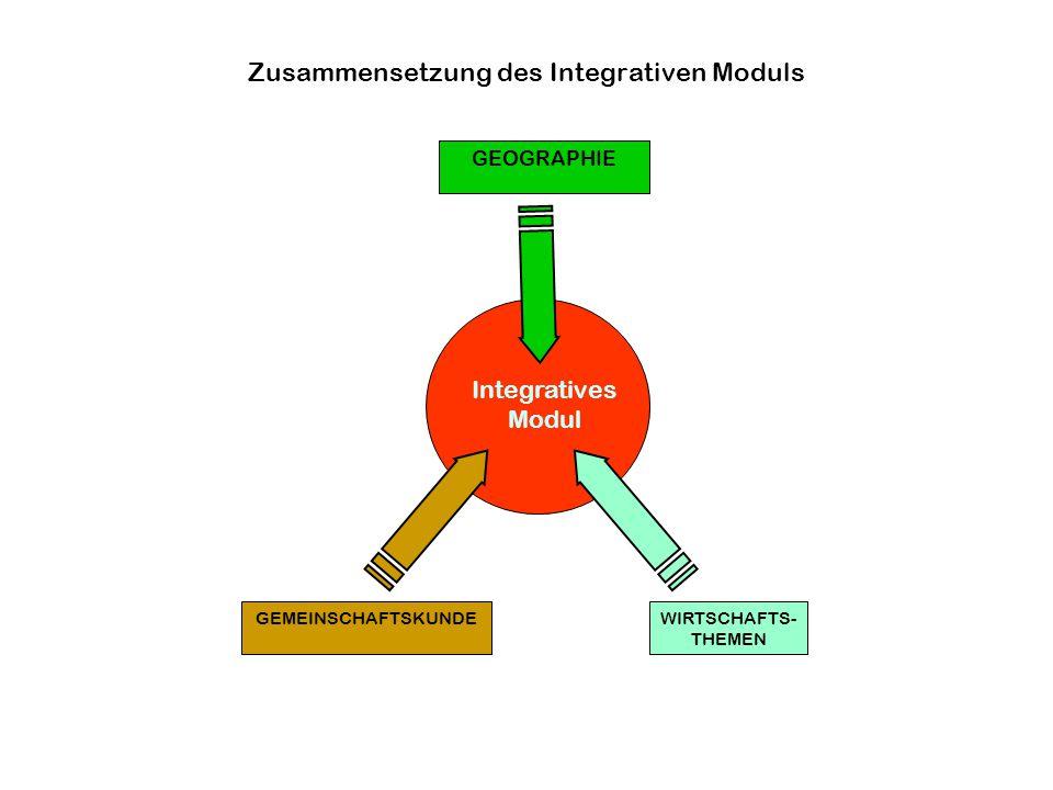 Integratives Modul GEOGRAPHIE WIRTSCHAFTS- THEMEN GEMEINSCHAFTSKUNDE Zusammensetzung des Integrativen Moduls