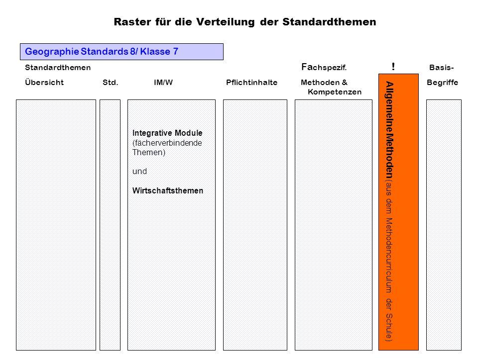 Integrative Module (fächerverbindende Themen) und Wirtschaftsthemen Standardthemen Fa chspezif.