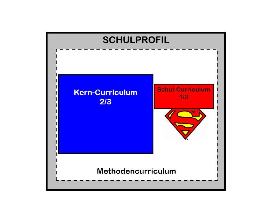 SCHULPROFIL Methodencurriculum Kern-Curriculum 2/3 Schul-Curriculum 1/3 Kern- und Schulcurriculum