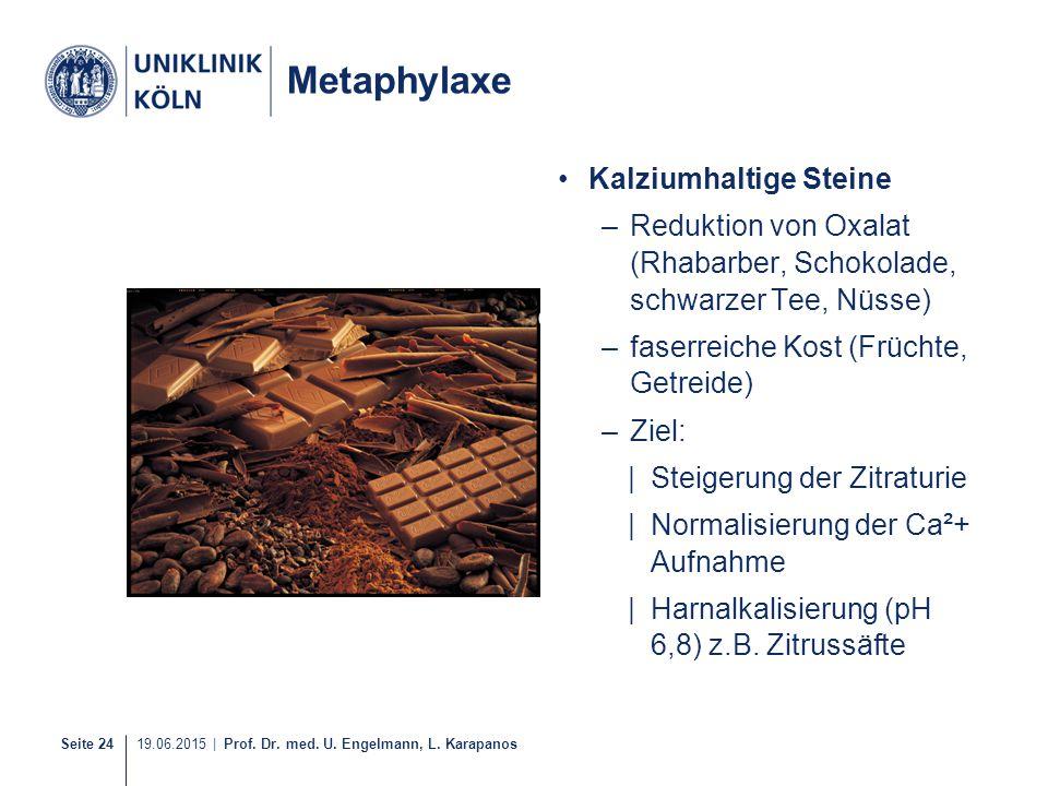 Seite 24 19.06.2015 | Prof. Dr. med. U. Engelmann, L. Karapanos Metaphylaxe Kalziumhaltige Steine –Reduktion von Oxalat (Rhabarber, Schokolade, schwar