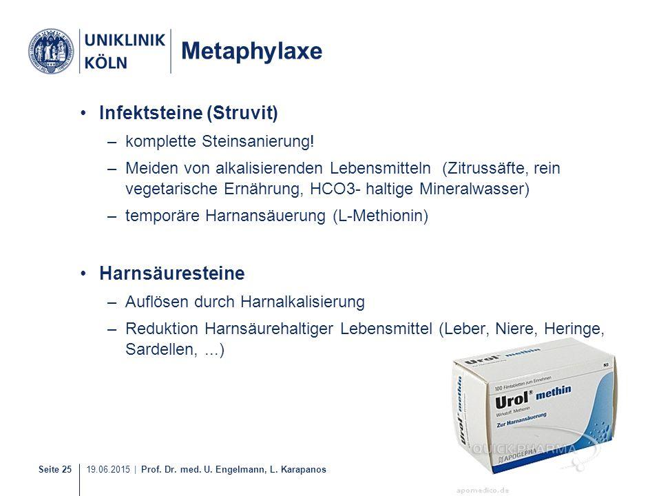 Seite 25 19.06.2015 | Prof. Dr. med. U. Engelmann, L. Karapanos Metaphylaxe Infektsteine (Struvit) –komplette Steinsanierung! –Meiden von alkalisieren