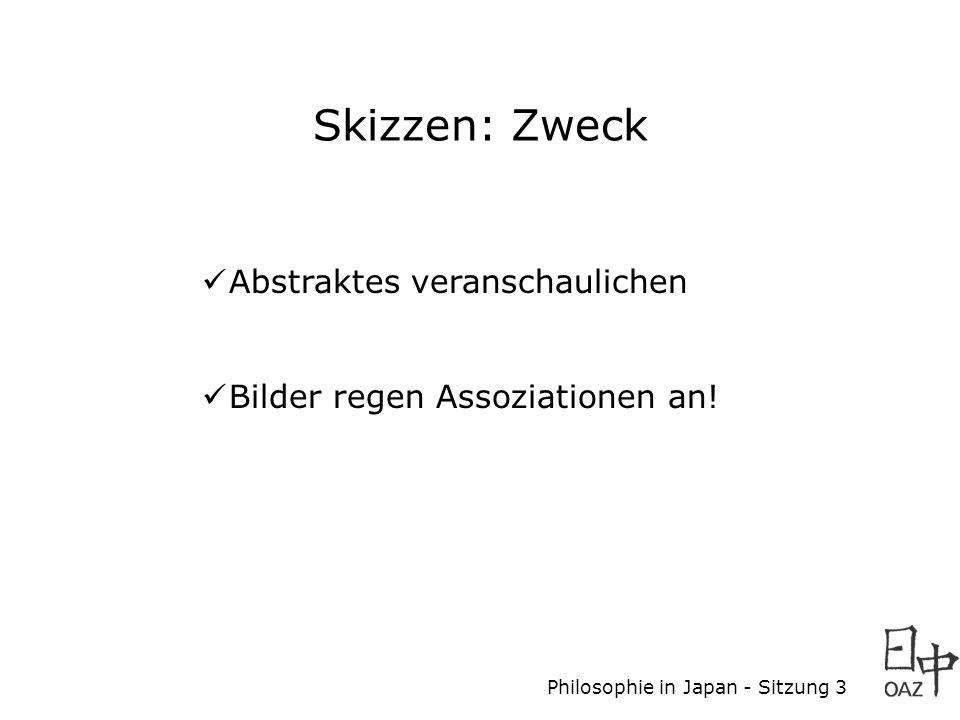 Philosophie in Japan - Sitzung 3 Skizzen: Zweck Abstraktes veranschaulichen Bilder regen Assoziationen an!