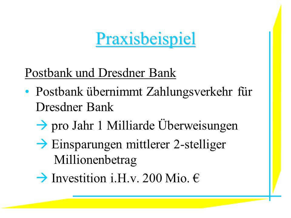 Praxisbeispiel Postbank und Dresdner Bank Postbank übernimmt Zahlungsverkehr für Dresdner Bank  pro Jahr 1 Milliarde Überweisungen  Einsparungen mittlerer 2-stelliger Millionenbetrag  Investition i.H.v.