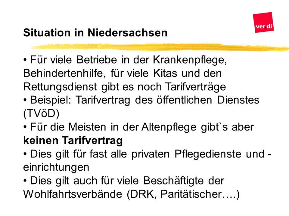 Situation in Niedersachsen Für viele Betriebe in der Krankenpflege, Behindertenhilfe, für viele Kitas und den Rettungsdienst gibt es noch Tarifverträg