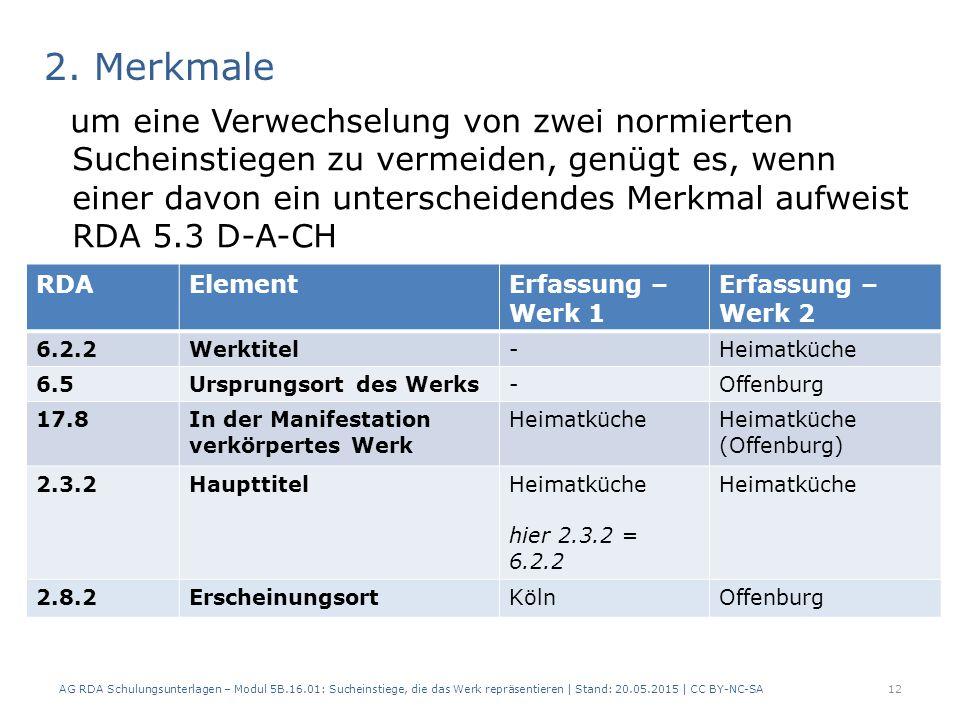 2. Merkmale um eine Verwechselung von zwei normierten Sucheinstiegen zu vermeiden, genügt es, wenn einer davon ein unterscheidendes Merkmal aufweist R