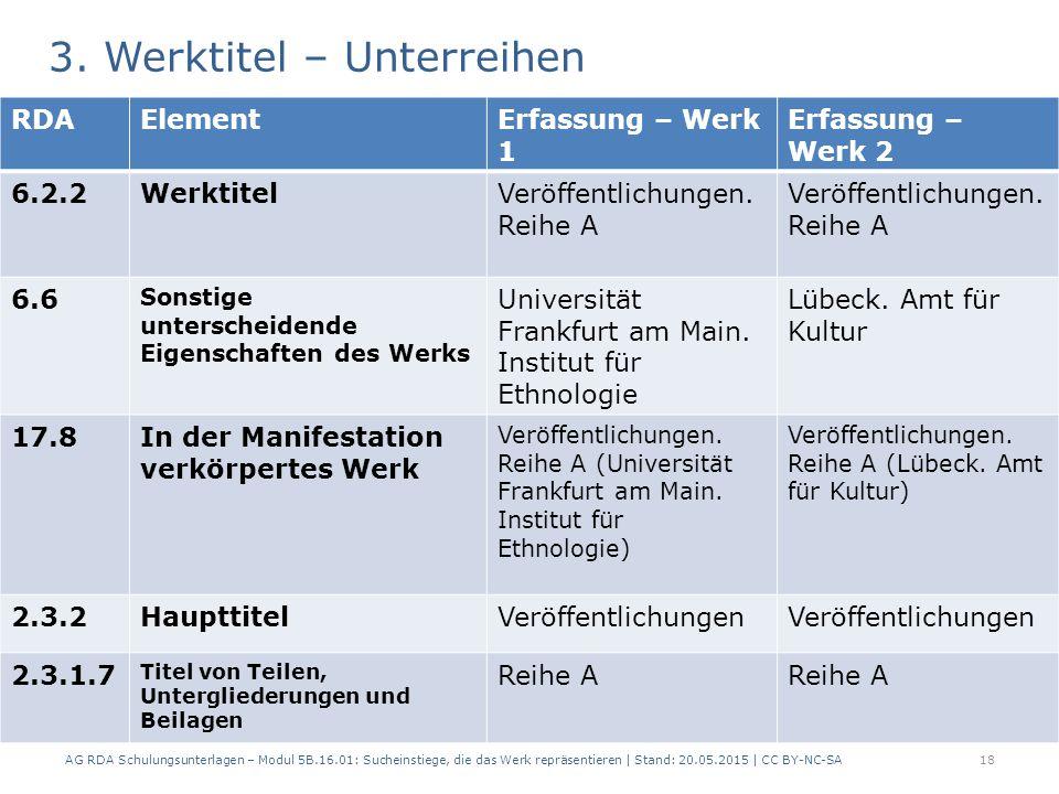 3. Werktitel – Unterreihen AG RDA Schulungsunterlagen – Modul 5B.16.01: Sucheinstiege, die das Werk repräsentieren | Stand: 20.05.2015 | CC BY-NC-SA18