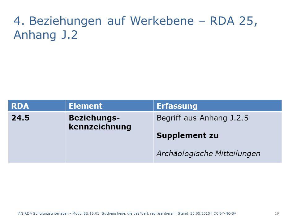 4. Beziehungen auf Werkebene – RDA 25, Anhang J.2 AG RDA Schulungsunterlagen – Modul 5B.16.01: Sucheinstiege, die das Werk repräsentieren | Stand: 20.
