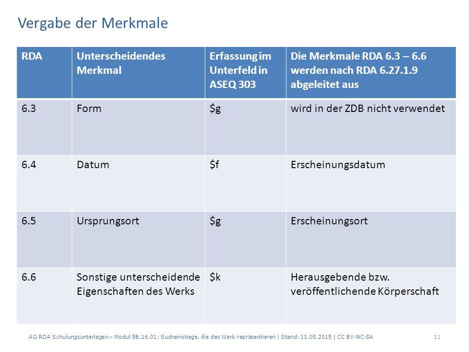 Vergabe der Merkmale AG RDA Schulungsunterlagen – Modul 5B.16.01: Sucheinstiege, die das Werk repräsentieren | Stand: 11.05.2015 | CC BY-NC-SA11 RDAUnterscheidendes Merkmal Erfassung im Unterfeld in ASEQ 303 Die Merkmale RDA 6.3 – 6.6 werden nach RDA 6.27.1.9 abgeleitet aus 6.3Form$gwird in der ZDB nicht verwendet 6.4Datum$fErscheinungsdatum 6.5Ursprungsort$gErscheinungsort 6.6Sonstige unterscheidende Eigenschaften des Werks $kHerausgebende bzw.