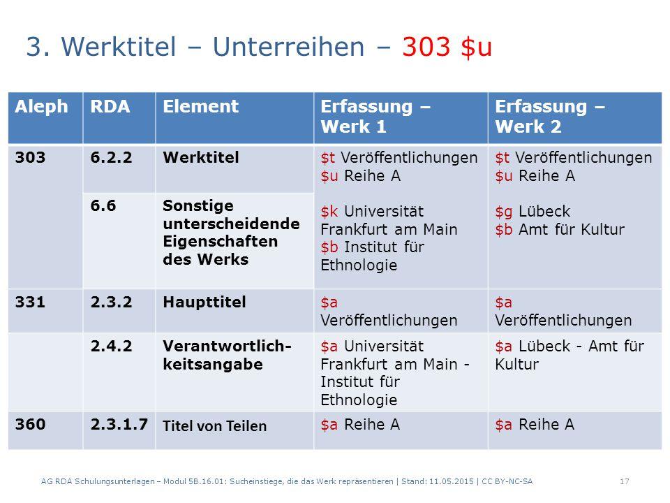 3. Werktitel – Unterreihen – 303 $u 2 Beispiele: AG RDA Schulungsunterlagen – Modul 5B.16.01: Sucheinstiege, die das Werk repräsentieren | Stand: 11.0
