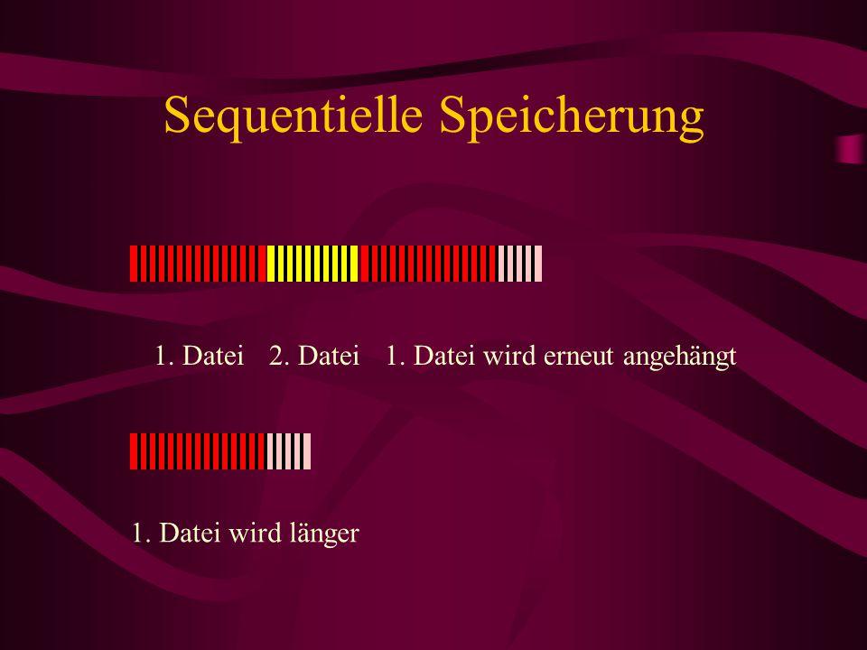 Sequentielle Speicherung 1. Datei2. Datei 1. Datei wird länger 1. Datei wird erneut angehängt