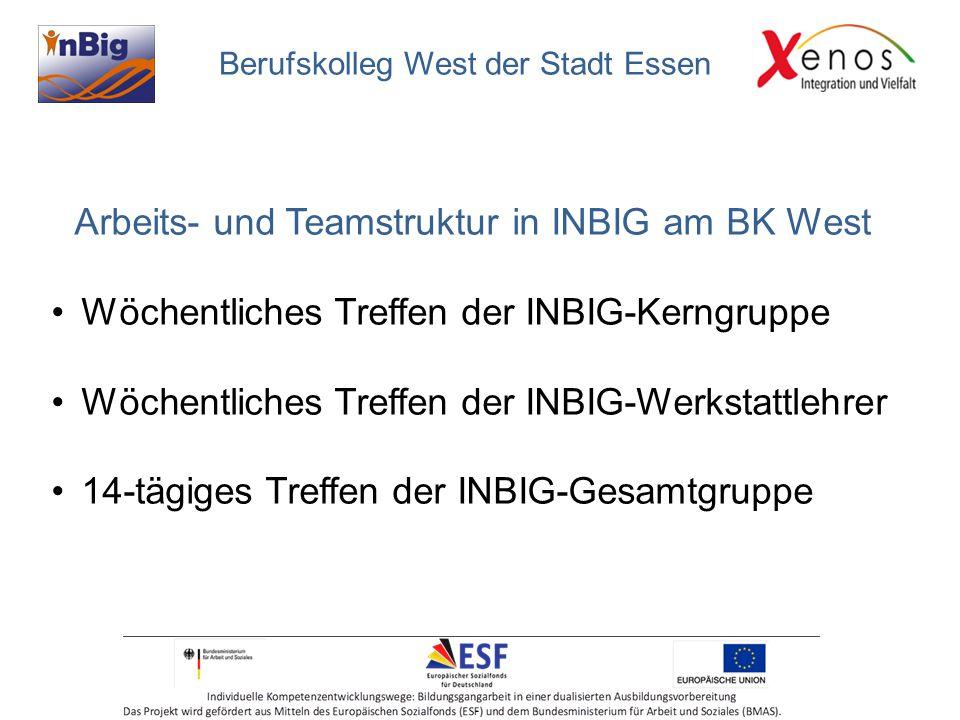 Arbeits- und Teamstruktur in INBIG am BK West Wöchentliches Treffen der INBIG-Kerngruppe Wöchentliches Treffen der INBIG-Werkstattlehrer 14-tägiges Treffen der INBIG-Gesamtgruppe