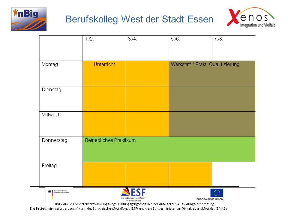 1./2.3./4.5./6.7./8. MontagUnterricht Werkstatt / Prakt. Qualifizierung Dienstag Mittwoch DonnerstagBetriebliches Praktikum Freitag Berufskolleg West