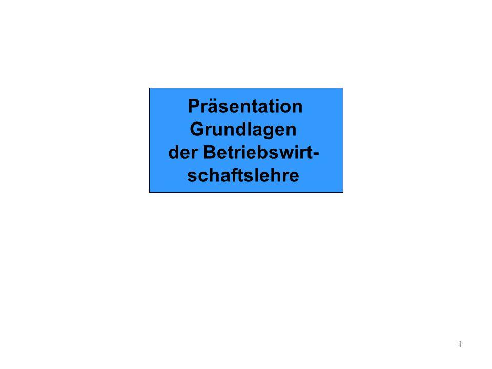 1 Präsentation Grundlagen der Betriebswirt- schaftslehre