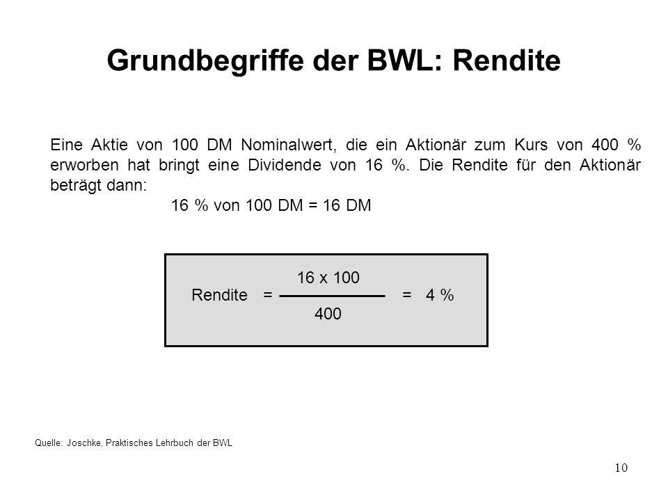 10 Grundbegriffe der BWL: Rendite Quelle: Joschke, Praktisches Lehrbuch der BWL Eine Aktie von 100 DM Nominalwert, die ein Aktionär zum Kurs von 400 % erworben hat bringt eine Dividende von 16 %.