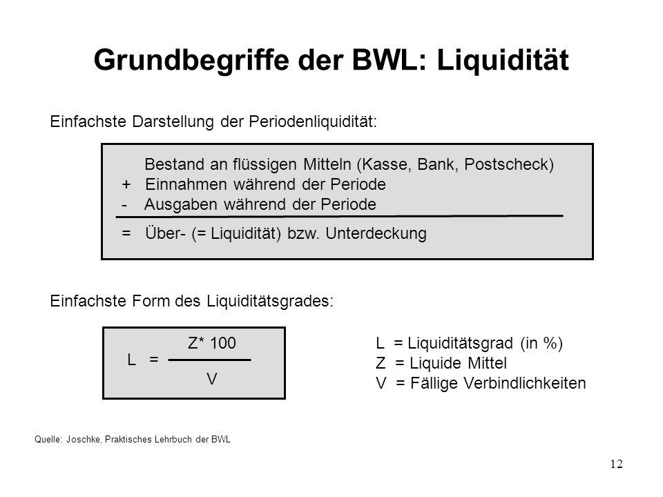 12 Grundbegriffe der BWL: Liquidität Quelle: Joschke, Praktisches Lehrbuch der BWL Einfachste Darstellung der Periodenliquidität: Einfachste Form des Liquiditätsgrades: Bestand an flüssigen Mitteln (Kasse, Bank, Postscheck) + Einnahmen während der Periode - Ausgaben während der Periode = Über- (= Liquidität) bzw.