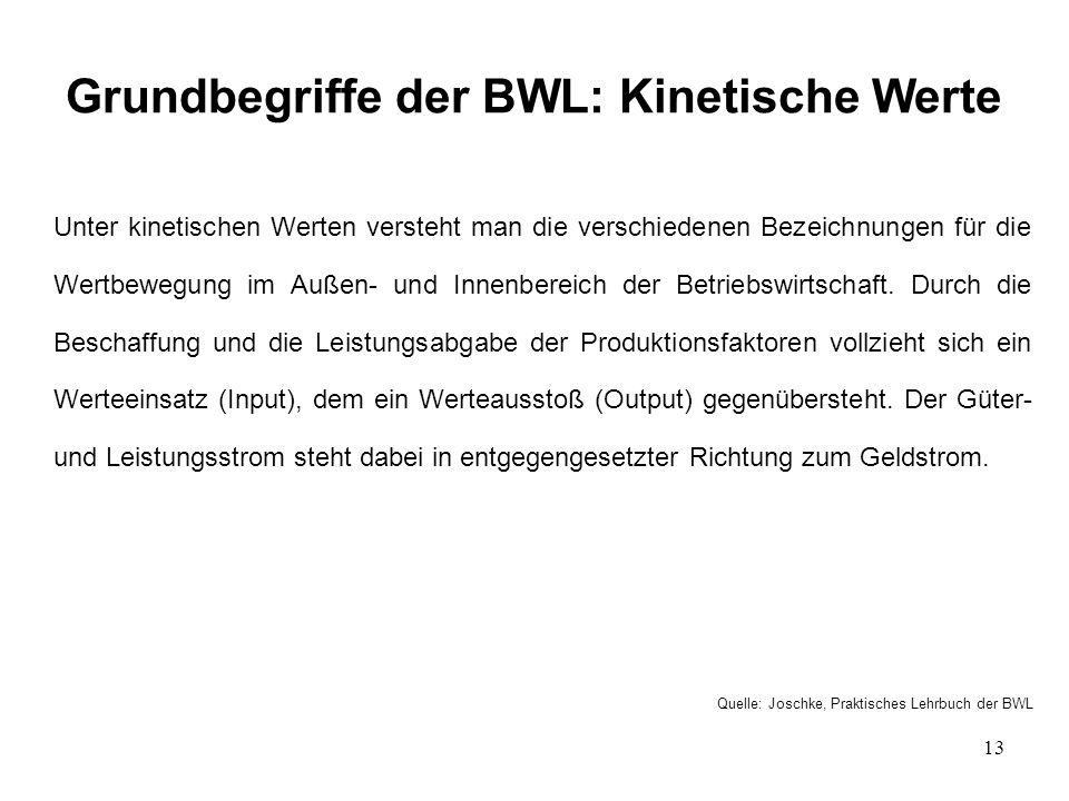 13 Grundbegriffe der BWL: Kinetische Werte Quelle: Joschke, Praktisches Lehrbuch der BWL Unter kinetischen Werten versteht man die verschiedenen Bezei