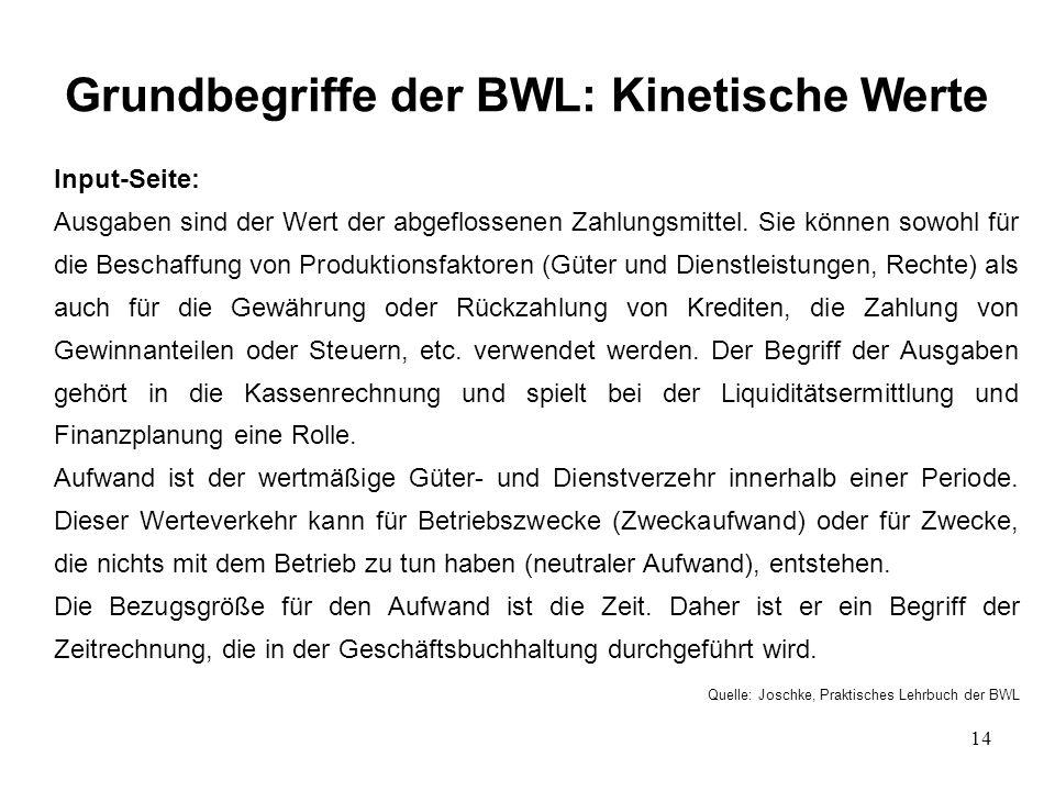 14 Grundbegriffe der BWL: Kinetische Werte Quelle: Joschke, Praktisches Lehrbuch der BWL Input-Seite: Ausgaben sind der Wert der abgeflossenen Zahlung