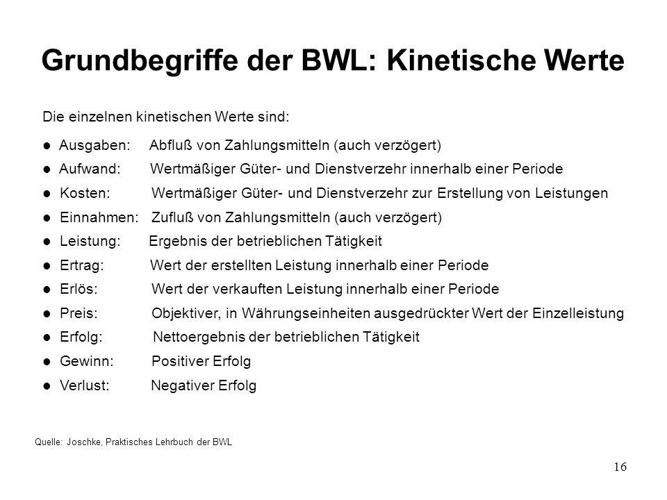 16 Grundbegriffe der BWL: Kinetische Werte Quelle: Joschke, Praktisches Lehrbuch der BWL Die einzelnen kinetischen Werte sind: l Ausgaben: Abfluß von