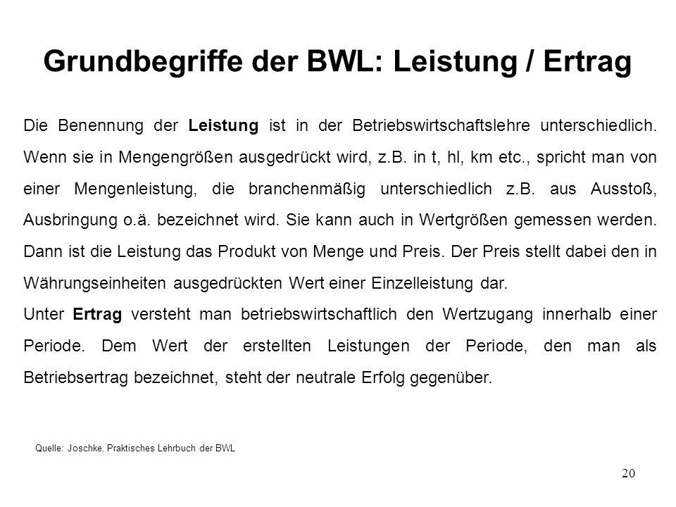 20 Grundbegriffe der BWL: Leistung / Ertrag Quelle: Joschke, Praktisches Lehrbuch der BWL Die Benennung der Leistung ist in der Betriebswirtschaftsleh