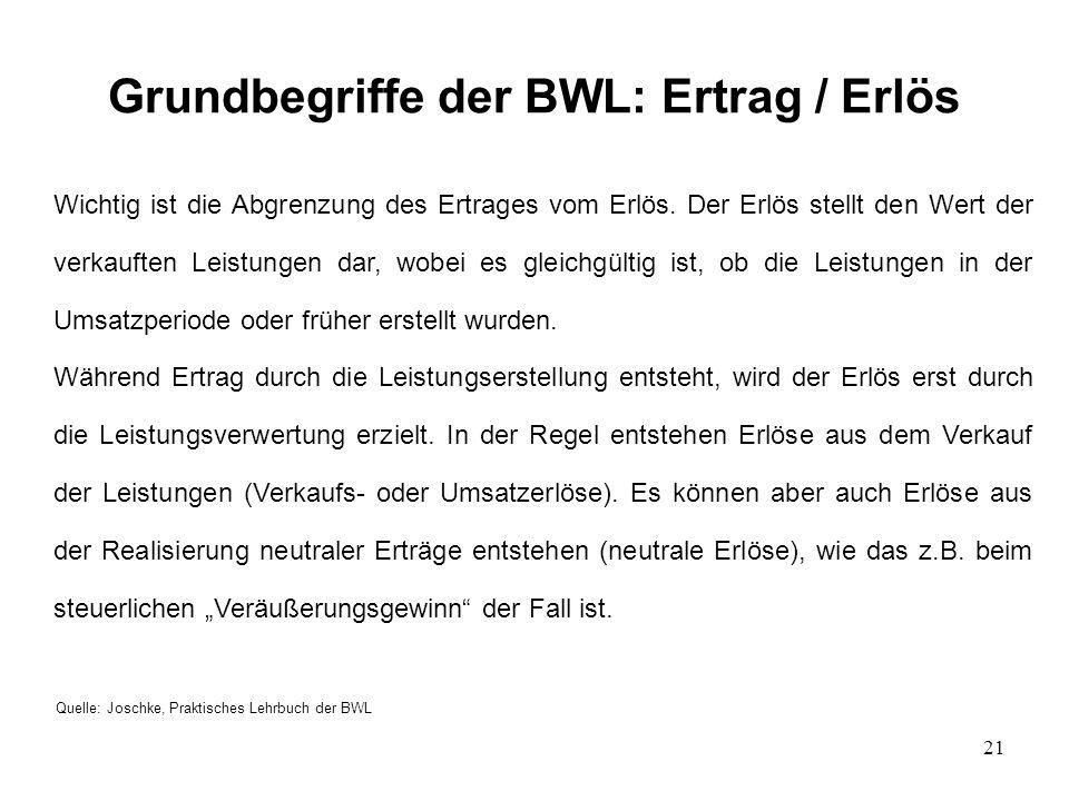 21 Grundbegriffe der BWL: Ertrag / Erlös Quelle: Joschke, Praktisches Lehrbuch der BWL Wichtig ist die Abgrenzung des Ertrages vom Erlös.