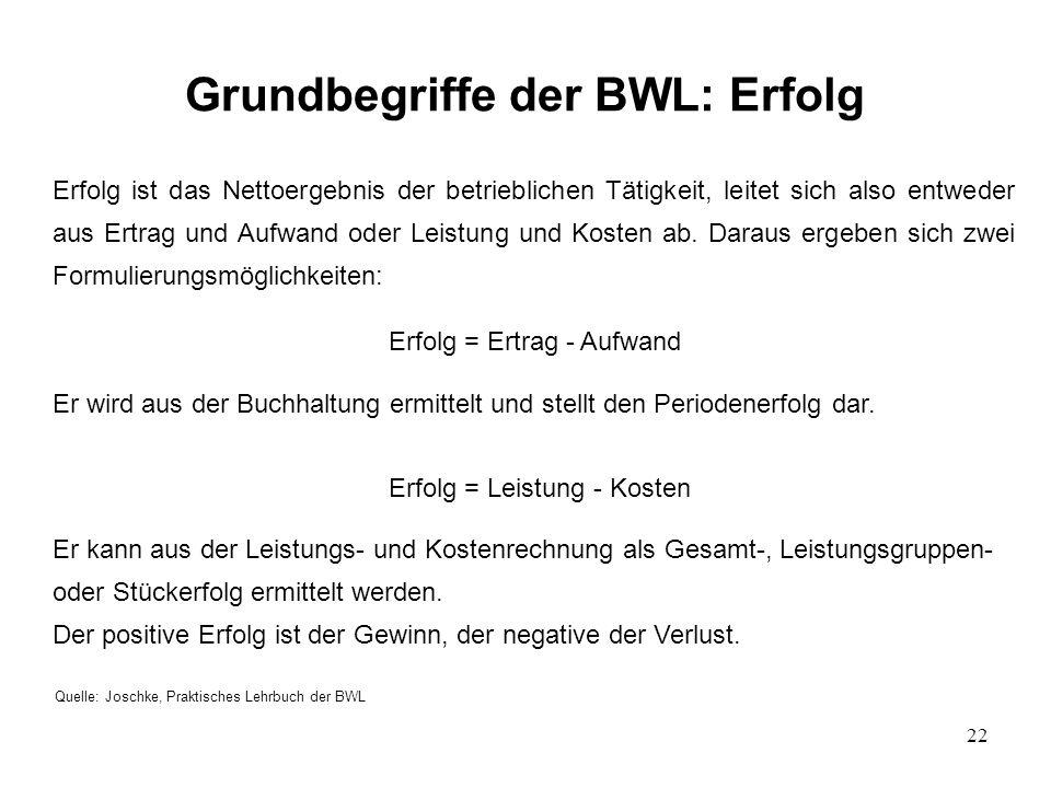 22 Grundbegriffe der BWL: Erfolg Quelle: Joschke, Praktisches Lehrbuch der BWL Erfolg ist das Nettoergebnis der betrieblichen Tätigkeit, leitet sich a