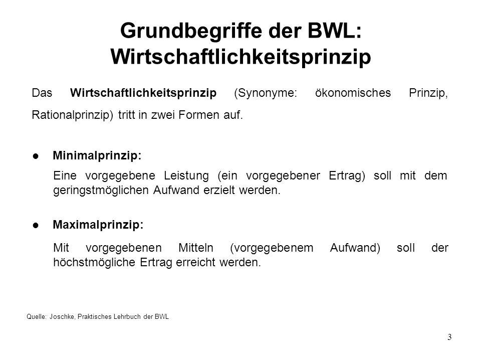3 Grundbegriffe der BWL: Wirtschaftlichkeitsprinzip Das Wirtschaftlichkeitsprinzip (Synonyme: ökonomisches Prinzip, Rationalprinzip) tritt in zwei For