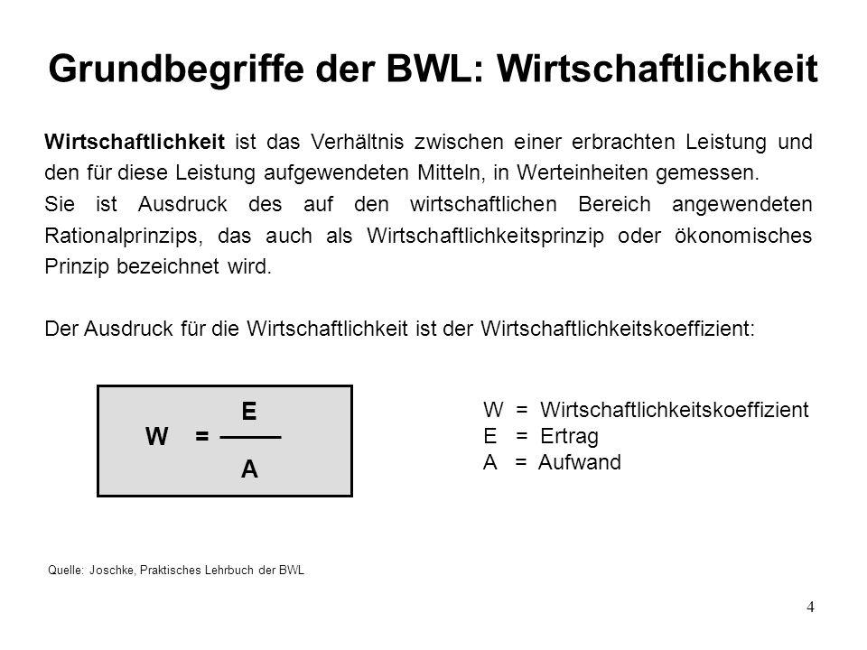 4 Grundbegriffe der BWL: Wirtschaftlichkeit Quelle: Joschke, Praktisches Lehrbuch der BWL Wirtschaftlichkeit ist das Verhältnis zwischen einer erbrachten Leistung und den für diese Leistung aufgewendeten Mitteln, in Werteinheiten gemessen.
