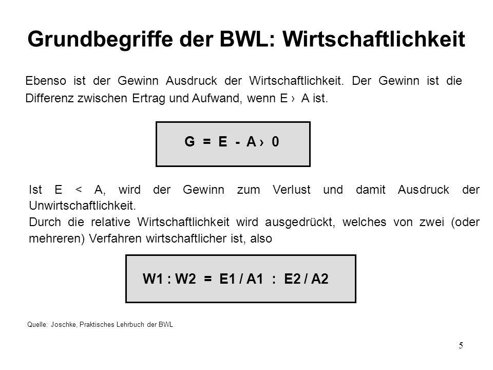 5 Grundbegriffe der BWL: Wirtschaftlichkeit Quelle: Joschke, Praktisches Lehrbuch der BWL Ebenso ist der Gewinn Ausdruck der Wirtschaftlichkeit. Der G
