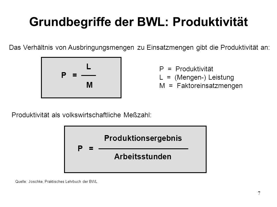 7 Grundbegriffe der BWL: Produktivität Quelle: Joschke, Praktisches Lehrbuch der BWL Das Verhältnis von Ausbringungsmengen zu Einsatzmengen gibt die P